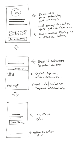 Hand-drawn interface thumbnails